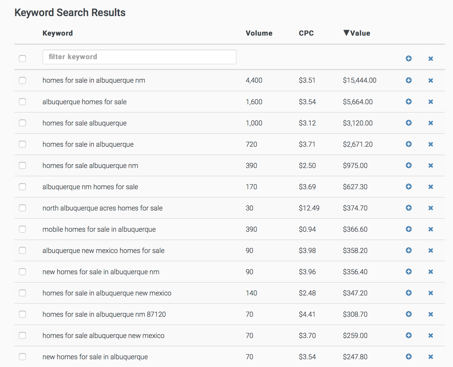 Free_Google_Keyword_Research_Tool___SERPS_com.png