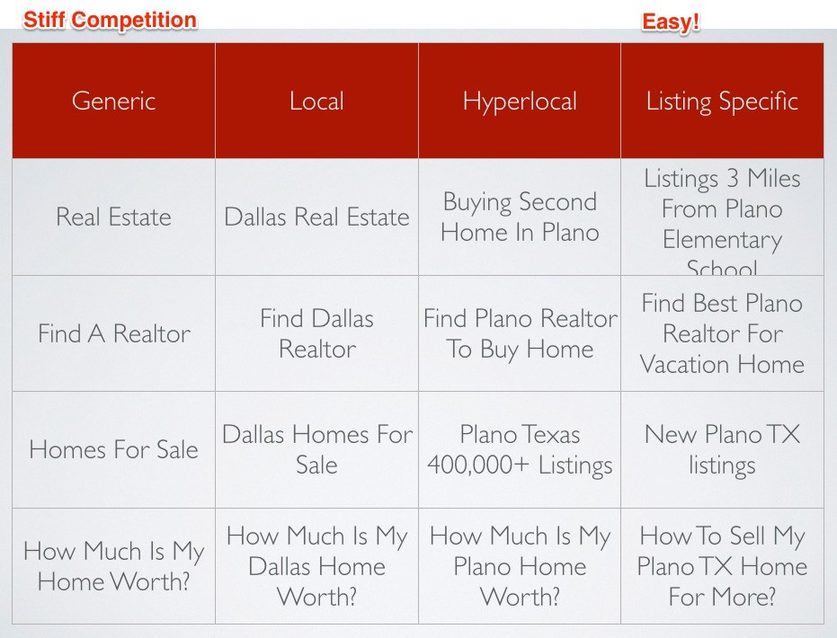 real-estate-keywords.jpg